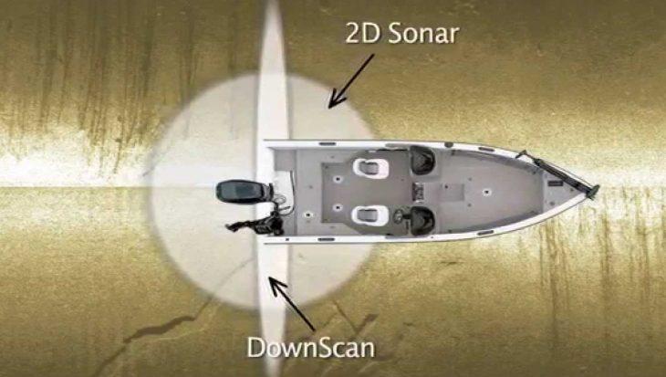 Down Scan Imaging: hoogstaande technologie verklaard